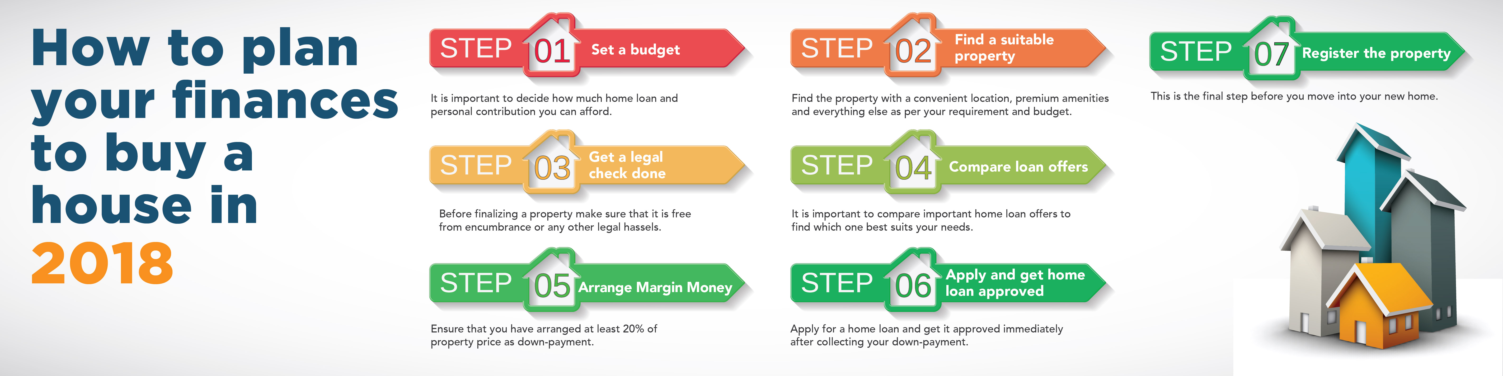 How to plan your finances to buy a house